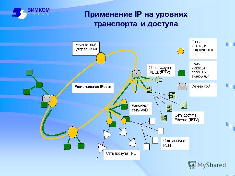 Применение IP на уровнях транспорта и доступа