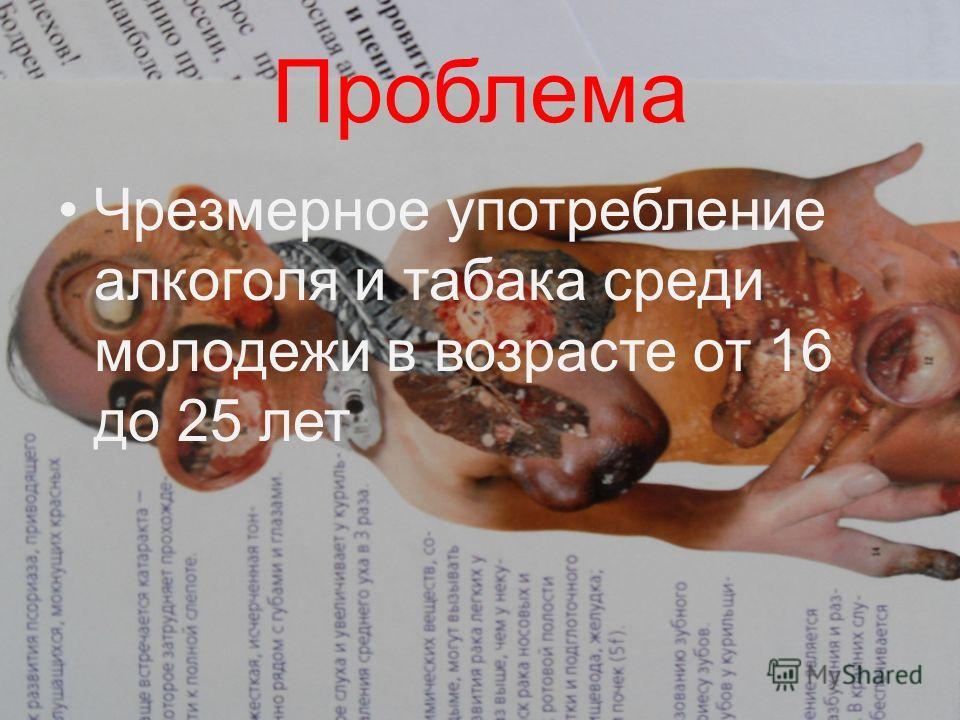 Чрезмерное употребление алкоголя и табака среди молодежи в возрасте от 16 до 25 лет Проблема
