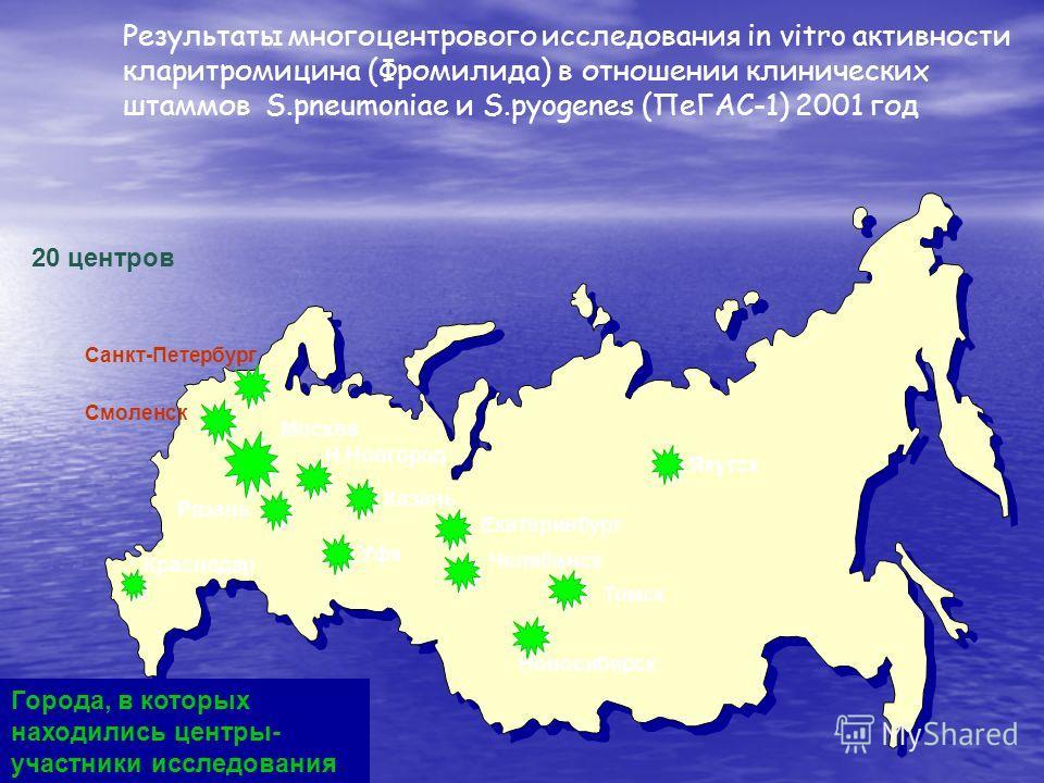 Результаты многоцентрового исследования in vitro активности кларитромицина (Фромилида) в отношении клинических штаммов S.pneumoniae и S.pyogenes (ПеГАС-1) 2001 год Города, в которых находились центры- участники исследования Новосибирск Смоленск Москв