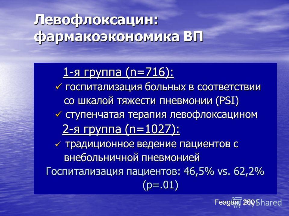 Левофлоксацин: фармакоэкономика ВП 1-я группа (n=716): 1-я группа (n=716): госпитализация больных в соответствии со шкалой тяжести пневмонии (PSI) госпитализация больных в соответствии со шкалой тяжести пневмонии (PSI) ступенчатая терапия левофлоксац