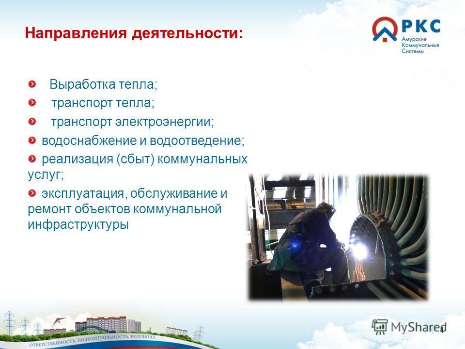 4 Направления деятельности: К Выработка тепла; Н транспорт тепла; П транспорт электроэнергии; водоснабжение и водоотведение; реализация (сбыт) коммунальных услуг; эксплуатация, обслуживание и ремонт объектов коммунальной инфраструктуры