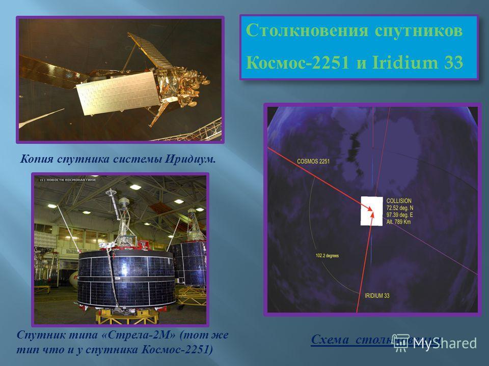 Схема столкновения Спутник типа « Стрела -2 М » ( тот же тип что и у спутника Космос -2251) Копия спутника системы Иридиум. Столкновения спутников Космос-2251 и Iridium 33