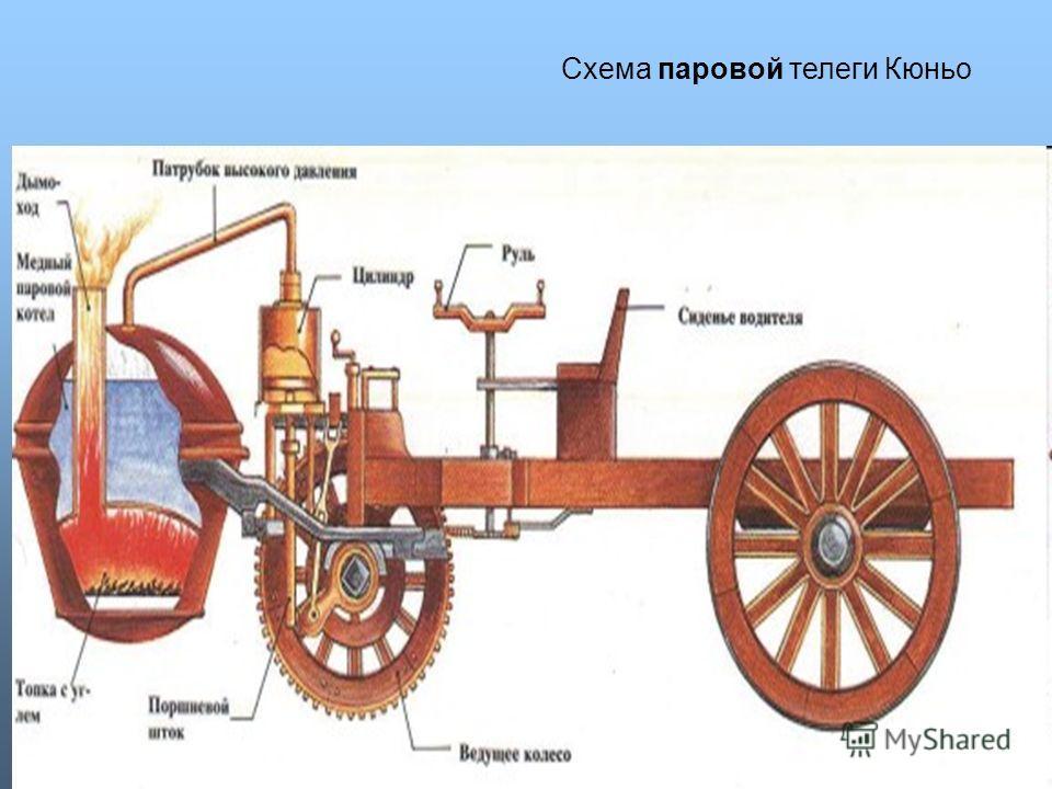 Схема паровой телеги Кюньо