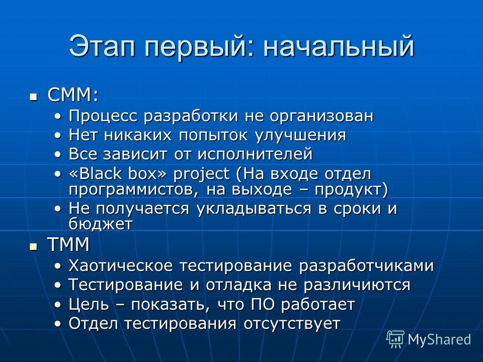 Этап первый: начальный СММ: СММ: Процесс разработки не организованПроцесс разработки не организован Нет никаких попыток улучшенияНет никаких попыток улучшения Все зависит от исполнителейВсе зависит от исполнителей «Black box» project (На входе отдел