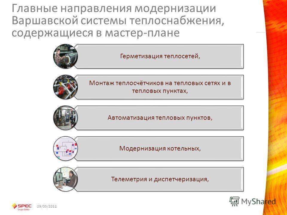 Главные направления модернизации Варшавской системы теплоснабжения, содержащиеся в мастер-плане 29/05/2012