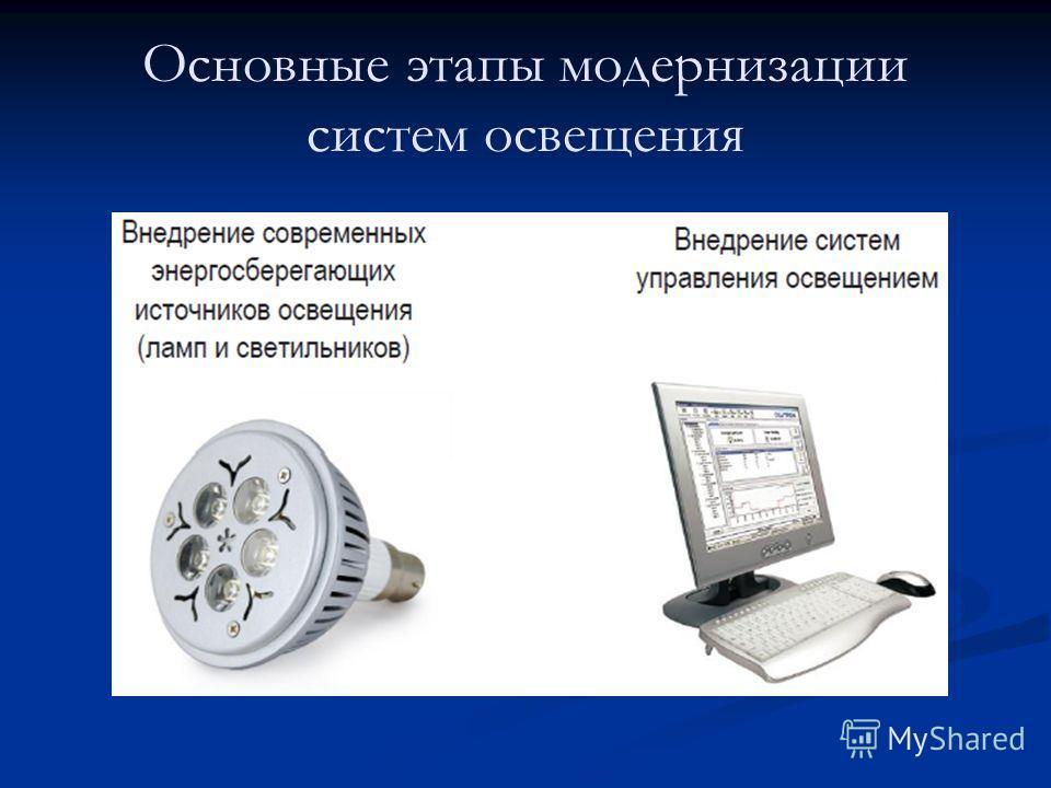 Основные этапы модернизации систем освещения