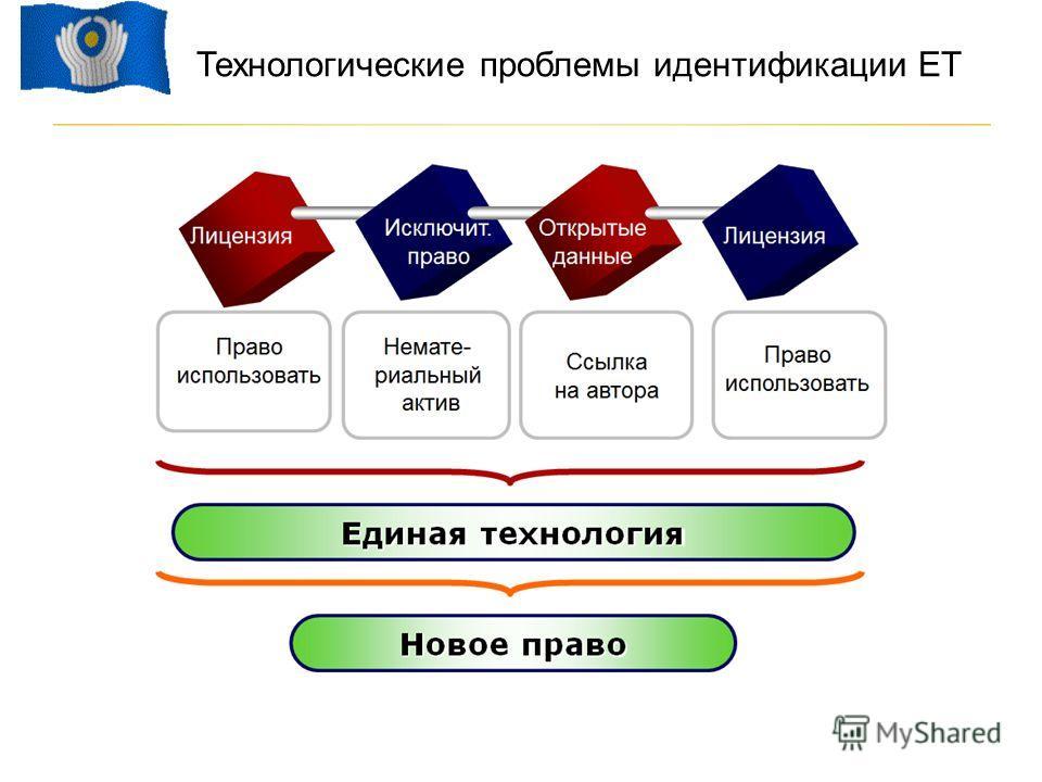 Технологические проблемы идентификации ЕТ