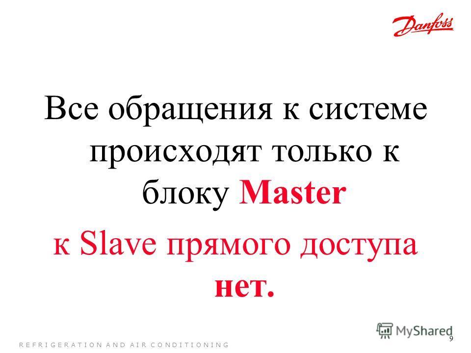 9 R E F R I G E R A T I O N A N D A I R C O N D I T I O N I N G Все обращения к системе происходят только к блоку Master к Slave прямого доступа нет.