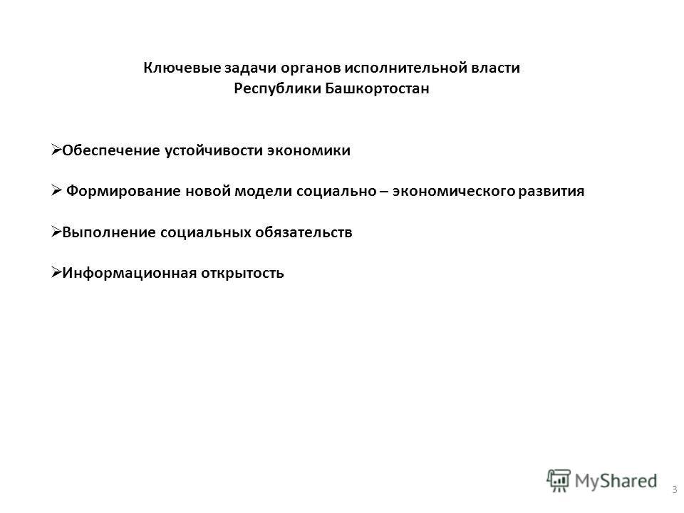 Ключевые задачи органов исполнительной власти Республики Башкортостан Обеспечение устойчивости экономики Формирование новой модели социально – экономического развития Выполнение социальных обязательств Информационная открытость 3