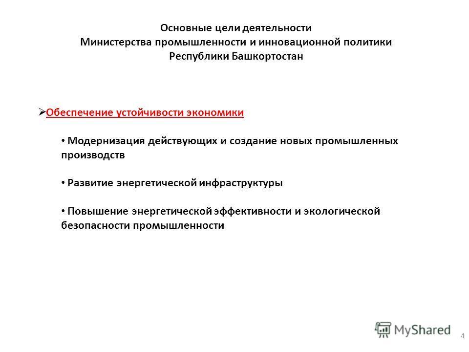 Основные цели деятельности Министерства промышленности и инновационной политики Республики Башкортостан Обеспечение устойчивости экономики Модернизация действующих и создание новых промышленных производств Развитие энергетической инфраструктуры Повыш