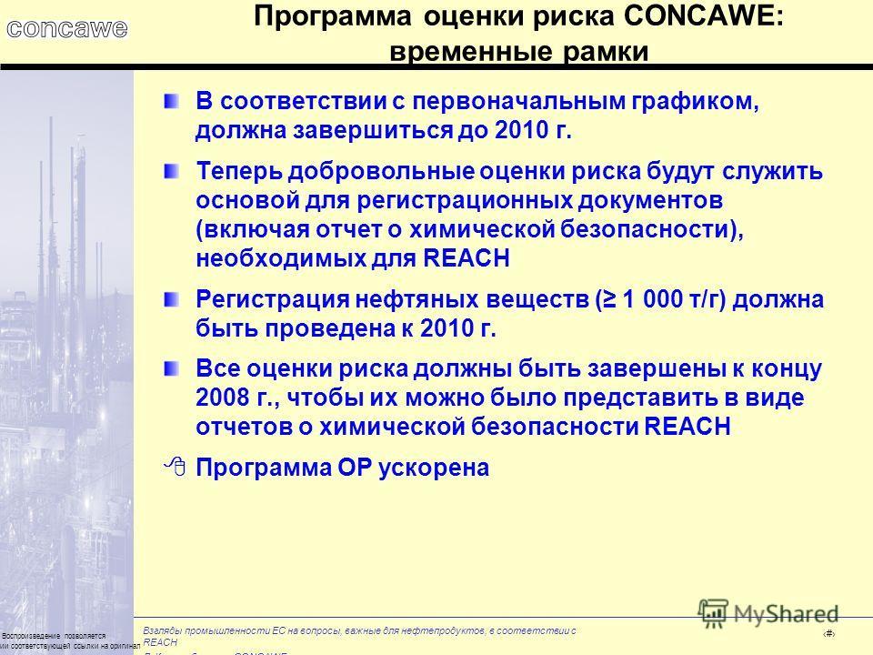 Взгляды промышленности ЕС на вопросы, важные для нефтепродуктов, в соответствии с REACH Л. Кистенбрюггер, CONCAWE Воспроизведение позволяется при наличии соответствующей ссылки на оригинал # Программа оценки риска CONCAWE: временные рамки В соответст