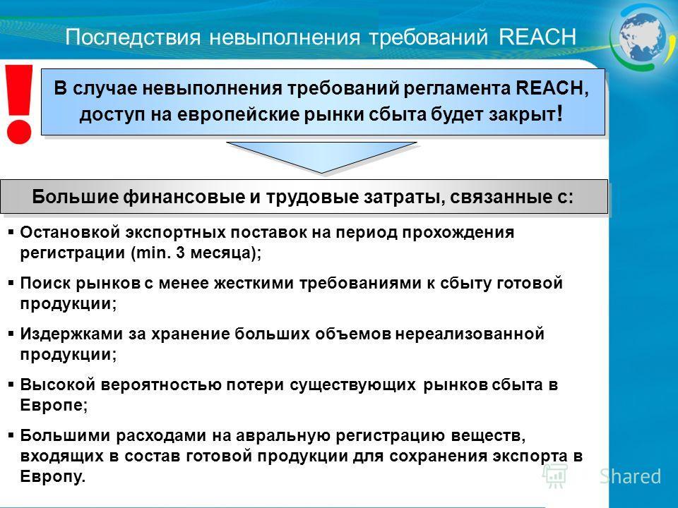 6 Последствия невыполнения требований REACH В случае невыполнения требований регламента REACH, доступ на европейские рынки сбыта будет закрыт ! Остановкой экспортных поставок на период прохождения регистрации (min. 3 месяца); Поиск рынков с менее жес
