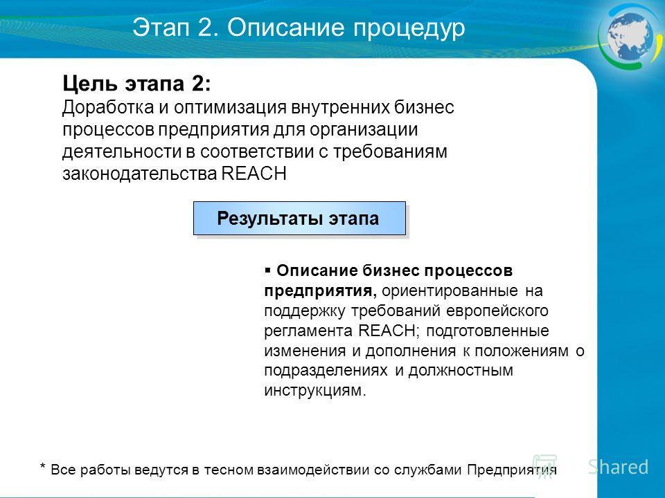 Этап 2. Описание процедур Цель этапа 2: Доработка и оптимизация внутренних бизнес процессов предприятия для организации деятельности в соответствии с требованиям законодательства REACH Результаты этапа Описание бизнес процессов предприятия, ориентиро