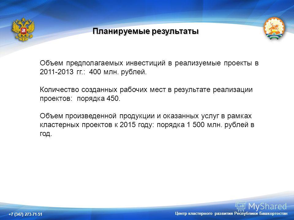 +7 (347) 273-71-51 Центр кластерного развития Республики Башкортостан Планируемые результаты Объем предполагаемых инвестиций в реализуемые проекты в 2011-2013 гг.: 400 млн. рублей. Количество созданных рабочих мест в результате реализации проектов: п