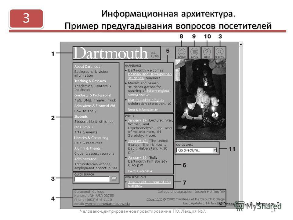 Информационная архитектура. Пример предугадывания вопросов посетителей Человеко-центрированное проектирование ПО. Лекция 7. 11 3 © Розенфельд Л., Морвиль П.