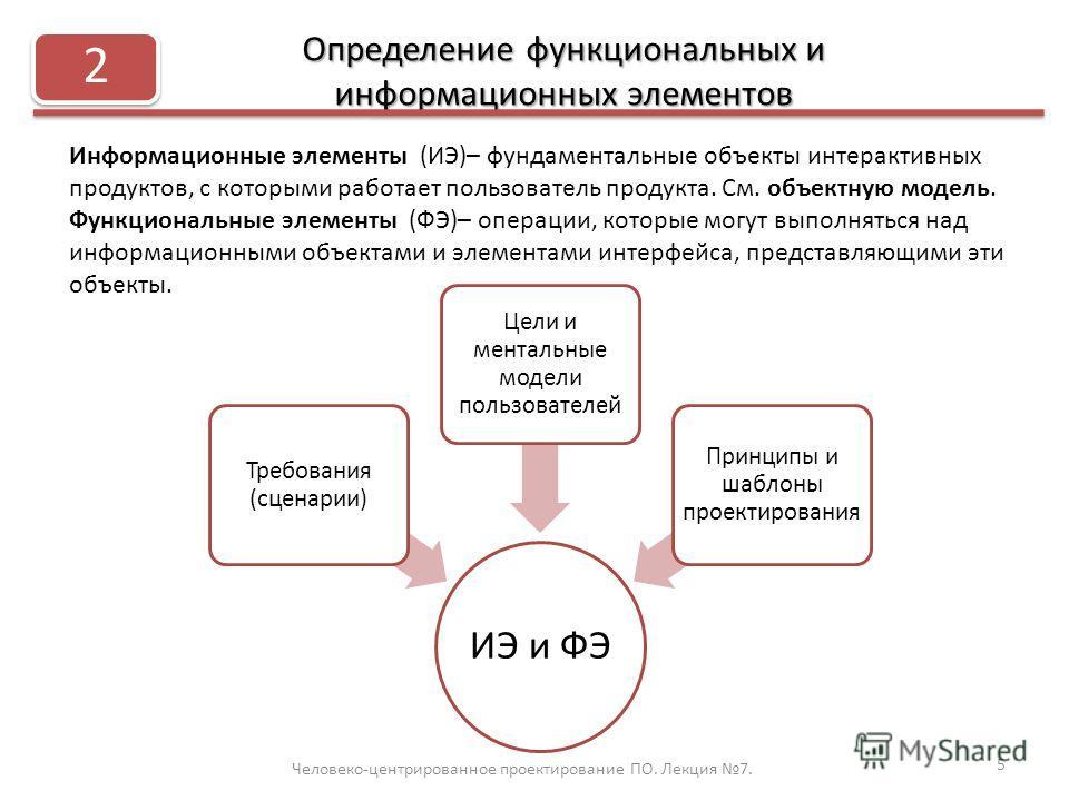 Определение функциональных и информационных элементов Человеко-центрированное проектирование ПО. Лекция 7. 5 2 Информационные элементы (ИЭ)– фундаментальные объекты интерактивных продуктов, с которыми работает пользователь продукта. См. объектную мод