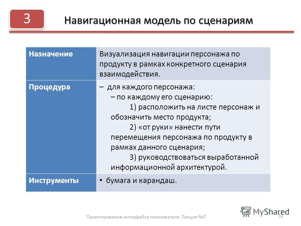 Навигационная модель по сценариям Проектирование интерфейса пользователя. Лекция 7. 32 3 НазначениеВизуализация навигации персонажа по продукту в рамках конкретного сценария взаимодействия. Процедура– для каждого персонажа: – по каждому его сценарию: