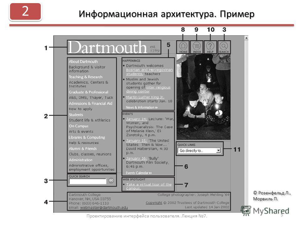Информационная архитектура. Пример Проектирование интерфейса пользователя. Лекция 7. 5 2 © Розенфельд Л., Морвиль П. © Розенфельд Л., Морвиль П.