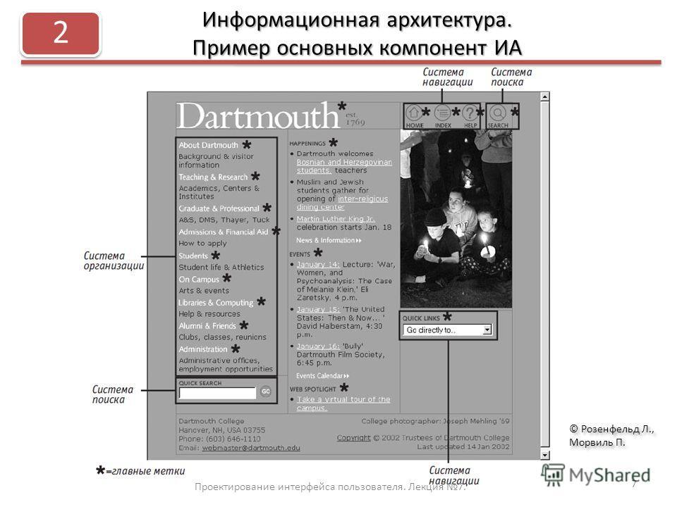 Информационная архитектура. Пример основных компонент ИА Проектирование интерфейса пользователя. Лекция 7. 7 2 © Розенфельд Л., Морвиль П. © Розенфельд Л., Морвиль П.