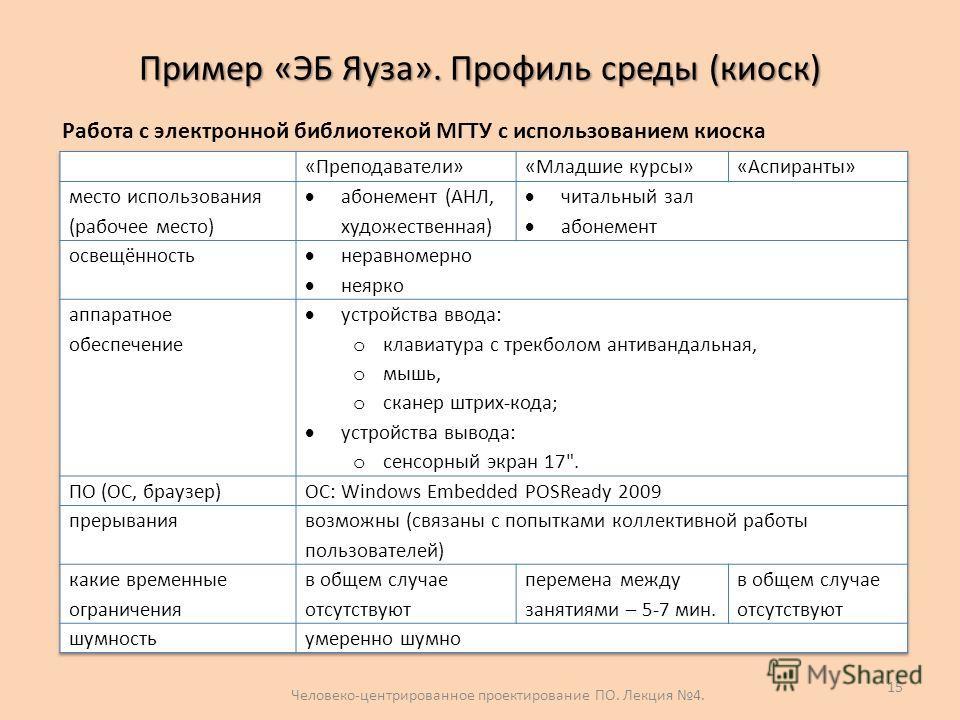 Пример «ЭБ Яуза». Профиль среды (киоск) Человеко-центрированное проектирование ПО. Лекция 4. 15 Работа с электронной библиотекой МГТУ с использованием киоска