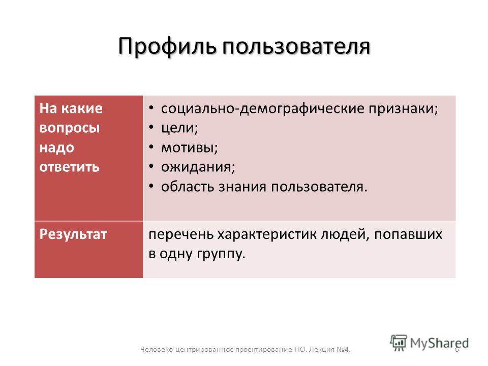 Профиль пользователя Человеко-центрированное проектирование ПО. Лекция 4.6 На какие вопросы надо ответить социально-демографические признаки; цели; мотивы; ожидания; область знания пользователя. Результатперечень характеристик людей, попавших в одну