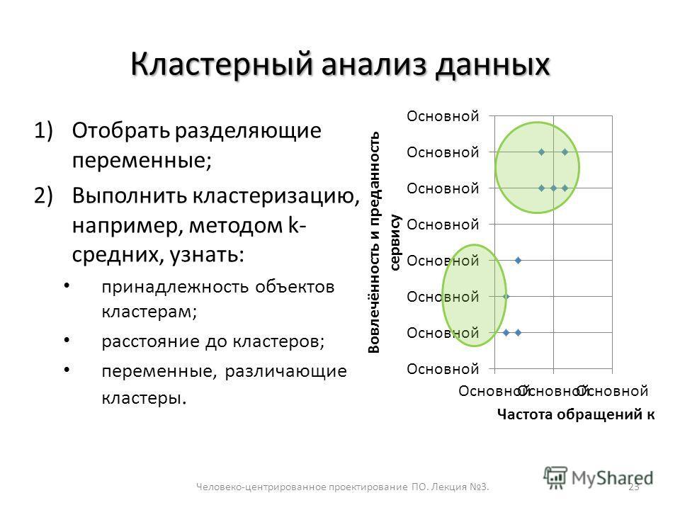 Кластерный анализ данных 1)Отобрать разделяющие переменные; 2)Выполнить кластеризацию, например, методом k- средних, узнать: принадлежность объектов кластерам; расстояние до кластеров; переменные, различающие кластеры. Человеко-центрированное проекти