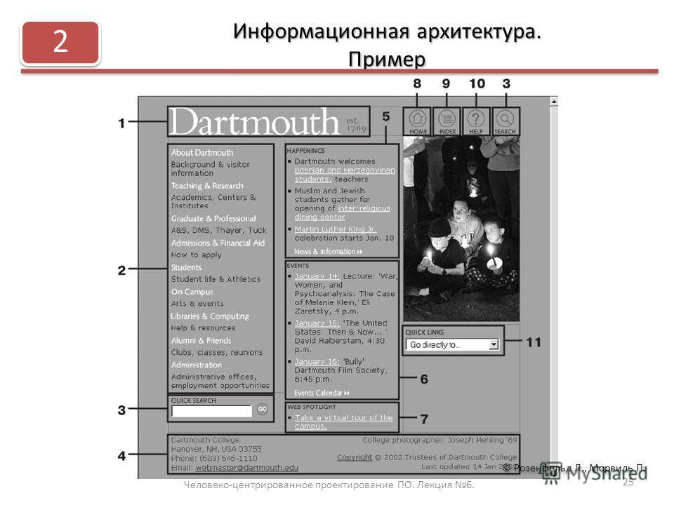 Информационная архитектура. Пример Человеко-центрированное проектирование ПО. Лекция 6. 25 2 © Розенфельд Л., Морвиль П.