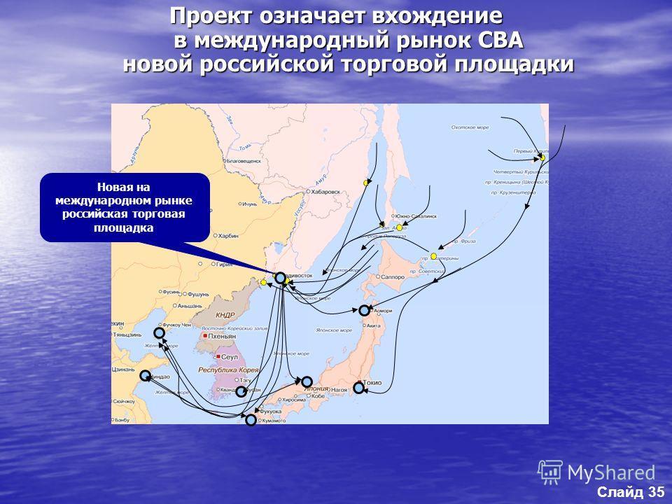 Проект означает вхождение в международный рынок СВА новой российской торговой площадки Слайд 35 Новая на международном рынке российская торговая площадка