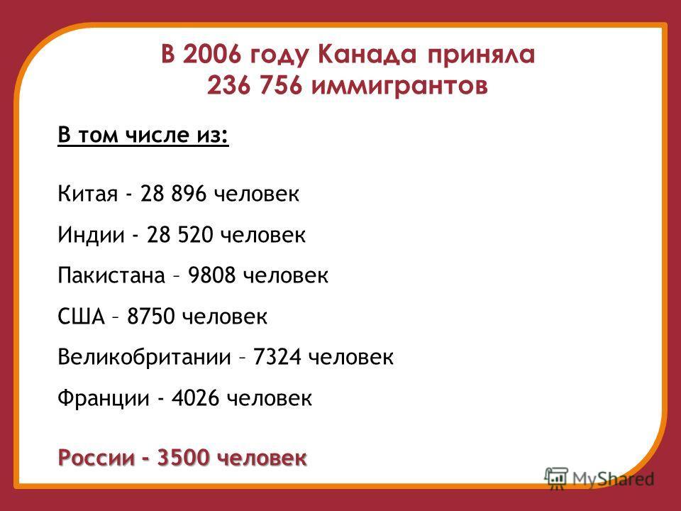 В 2006 году Канада приняла 236 756 иммигрантов В том числе из: Китая - 28 896 человек Индии - 28 520 человек Пакистана – 9808 человек США – 8750 человек Великобритании – 7324 человек Франции - 4026 человек России - 3500 человек