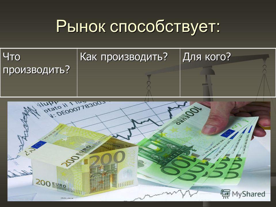 Рынок способствует: Что производить? Как производить? Для кого?