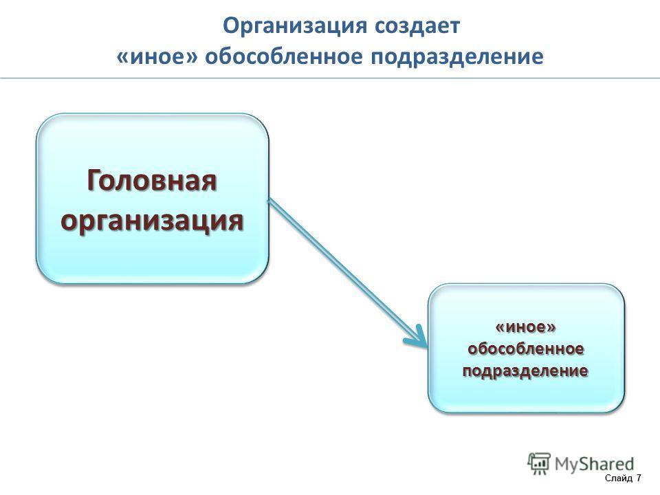 Организация создает «иное» обособленное подразделение Слайд 7 Головная организация «иное» обособленное подразделение