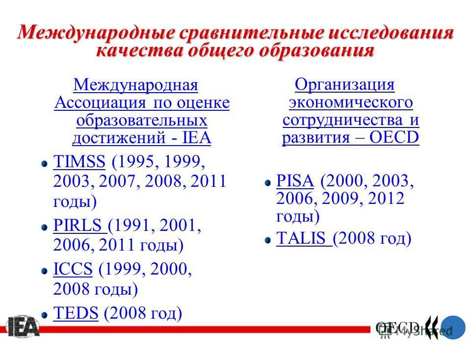 Международные сравнительные исследования качества общего образования Международная Ассоциация по оценке образовательных достижений - IEA TIMSS (1995, 1999, 2003, 2007, 2008, 2011 годы) PIRLS (1991, 2001, 2006, 2011 годы) ICCS (1999, 2000, 2008 годы)