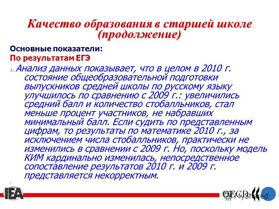 Качество образования в старшей школе (продолжение) Основные показатели: По результатам ЕГЭ 1. Анализ данных показывает, что в целом в 2010 г. состояние общеобразовательной подготовки выпускников средней школы по русскому языку улучшилось по сравнению