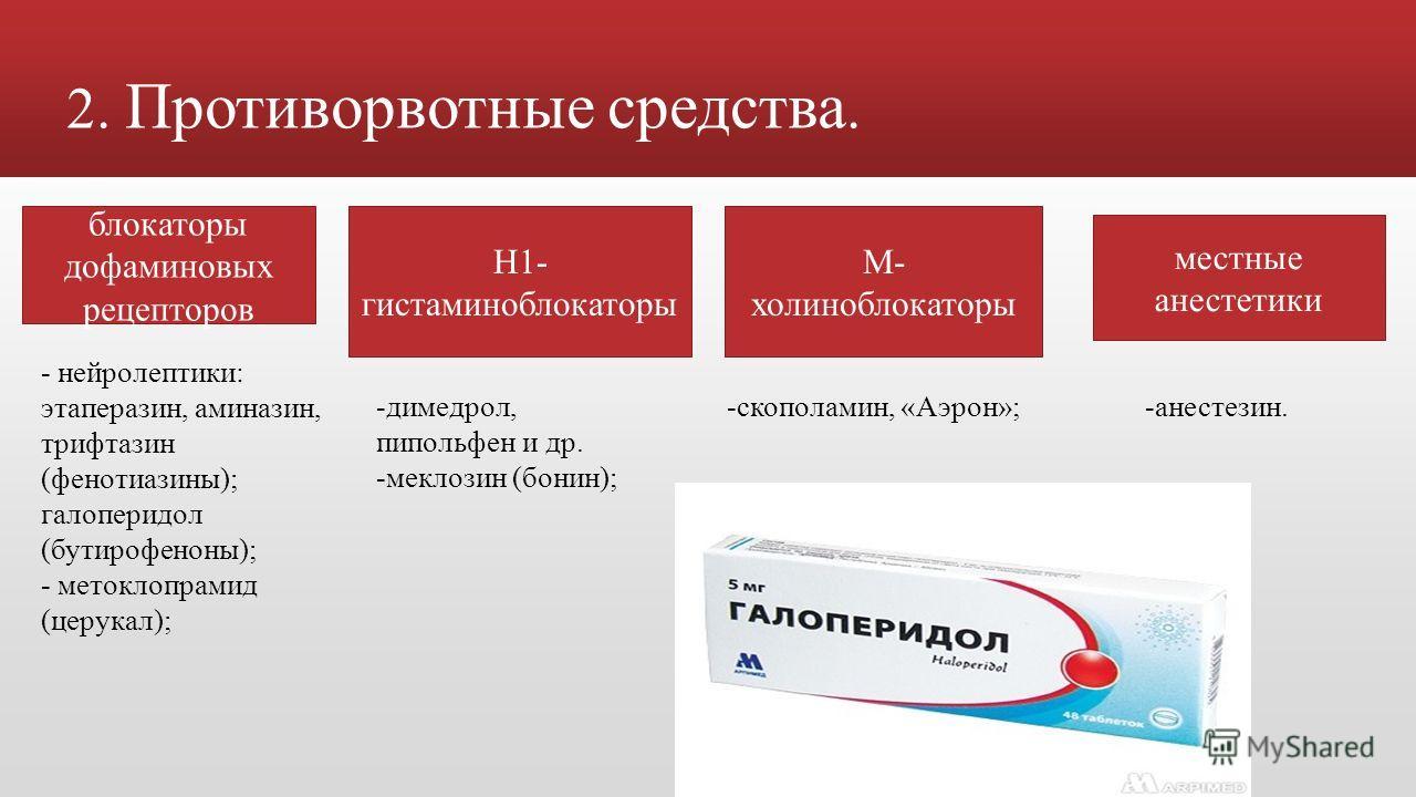 2. Противорвотные средства. блокаторы дофаминовых рецепторов H1- гистаминоблокаторы М- холиноблокаторы местные анестетики - нейролептики: этаперазин, аминазин, трифтазин (фенотиазины); галоперидол (бутирофеноны); - метоклопрамид (церукал); -димедрол,