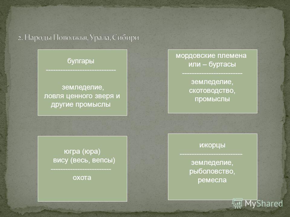 Кухонный горшок, характерный для болгар Подонья. Глина. Государственный Эрмитаж