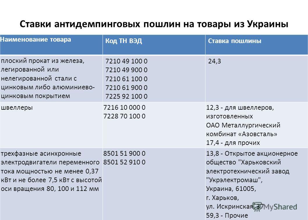 Ставки антидемпинговых пошлин на товары из Украины Наименование товара Код ТН ВЭДСтавка пошлины плоский прокат из железа, легированной или нелегированной стали с цинковым либо алюминиево- цинковым покрытием 7210 49 100 0 7210 49 900 0 7210 61 100 0 7