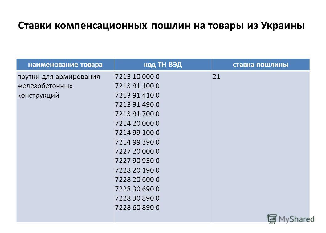 Ставки компенсационных пошлин на товары из Украины наименование товаракод ТН ВЭДставка пошлины прутки для армирования железобетонных конструкций 7213 10 000 0 7213 91 100 0 7213 91 410 0 7213 91 490 0 7213 91 700 0 7214 20 000 0 7214 99 100 0 7214 99