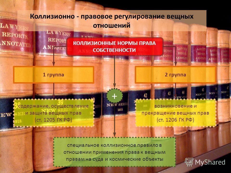 Коллизионно - правовое регулирование вещных отношений КОЛЛИЗИОННЫЕ НОРМЫ ПРАВА СОБСТВЕННОСТИ 1 группа2 группа содержание, осуществление и защита вещных прав (ст. 1205 ГК РФ) возникновение и прекращение вещных прав (ст. 1206 ГК РФ) + специальное колли