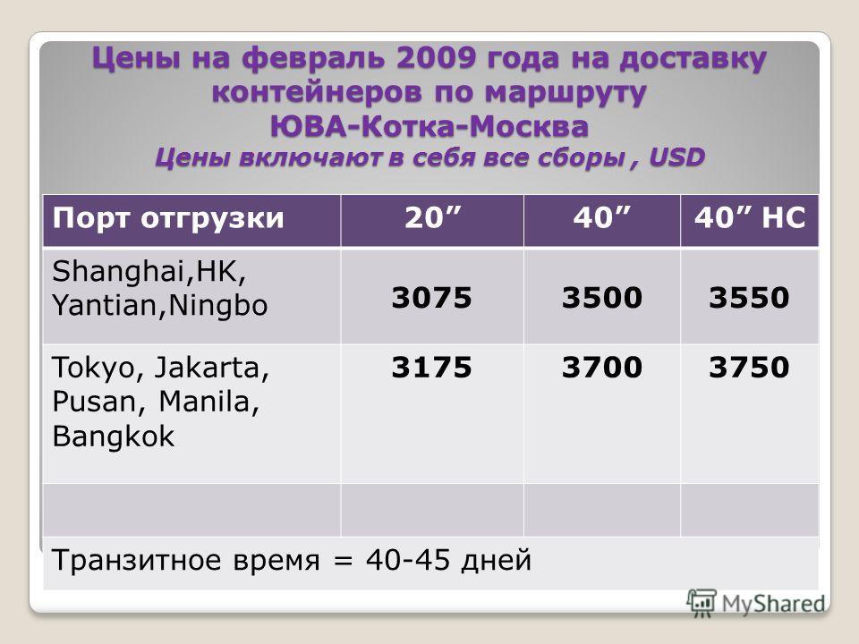Цены на февраль 2009 года на доставку контейнеров по маршруту ЮВА-Котка-Москва Цены включают в себя все сборы, USD Порт отгрузки204040 HC Shanghai,HK, Yantian,Ningbo 307535003550 Tokyo, Jakarta, Pusan, Manila, Bangkok 317537003750 Транзитное время =