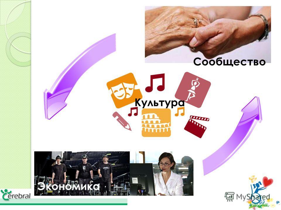 Сообщество Культура Экономика