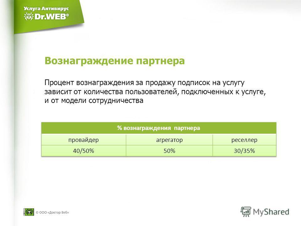 Вознаграждение партнера Процент вознаграждения за продажу подписок на услугу зависит от количества пользователей, подключенных к услуге, и от модели сотрудничества