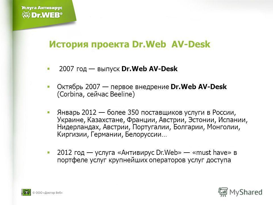 История проекта Dr.Web AV-Desk 2007 год выпуск Dr.Web AV-Desk Октябрь 2007 первое внедрение Dr.Web AV-Desk (Corbina, сейчас Beeline) Январь 2012 более 350 поставщиков услуги в России, Украине, Казахстане, Франции, Австрии, Эстонии, Испании, Нидерланд