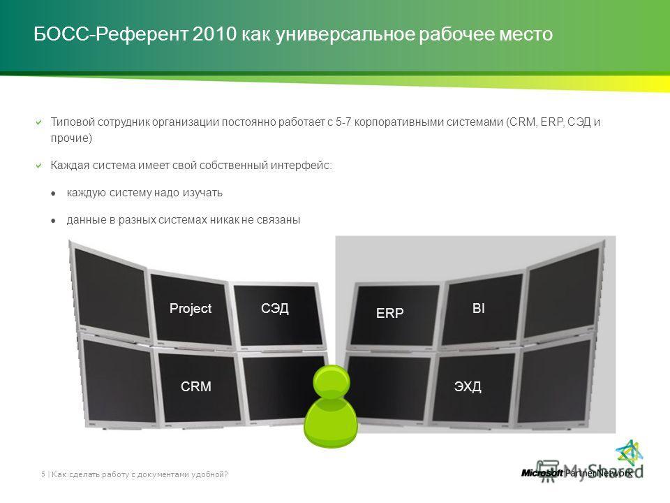 БОСС-Референт 2010 как универсальное рабочее место Типовой сотрудник организации постоянно работает с 5-7 корпоративными системами (CRM, ERP, СЭД и прочие) Каждая система имеет свой собственный интерфейс: каждую систему надо изучать данные в разных с