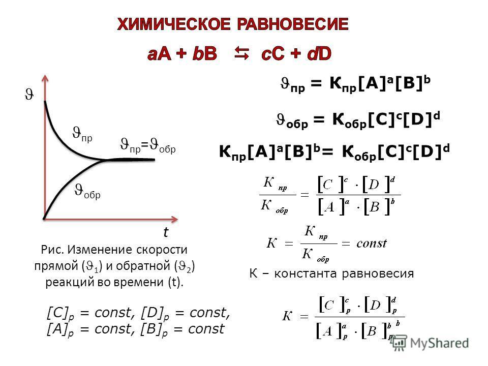 пр обр пр = обр t Рис. Изменение скорости прямой ( 1 ) и обратной ( 2 ) реакций во времени (t). пр = К пр [A] а [B] b обр = К обр [C] c [D] d К пр [A] а [B] b = К обр [C] c [D] d К – константа равновесия [C] p = const, [D] p = const, [A] p = const, [