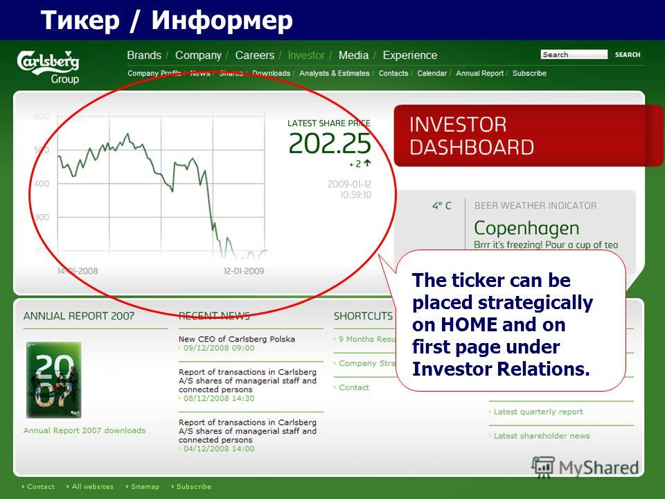 The ticker can be placed strategically on HOME and on first page under Investor Relations. Тикер / Информер