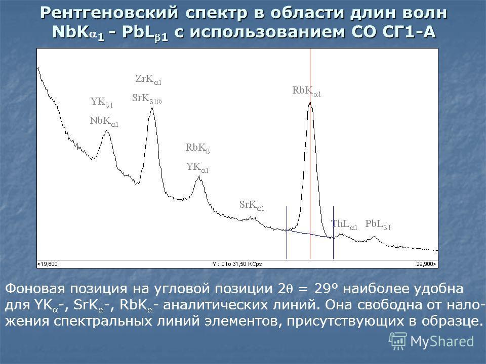 Рентгеновский спектр в области длин волн NbK 1 - PbL1 с использованием СО СГ1-А Фоновая позиция на угловой позиции 2 = 29° наиболее удобна для YK -, SrK -, RbK - аналитических линий. Она свободна от нало- жения спектральных линий элементов, присутств