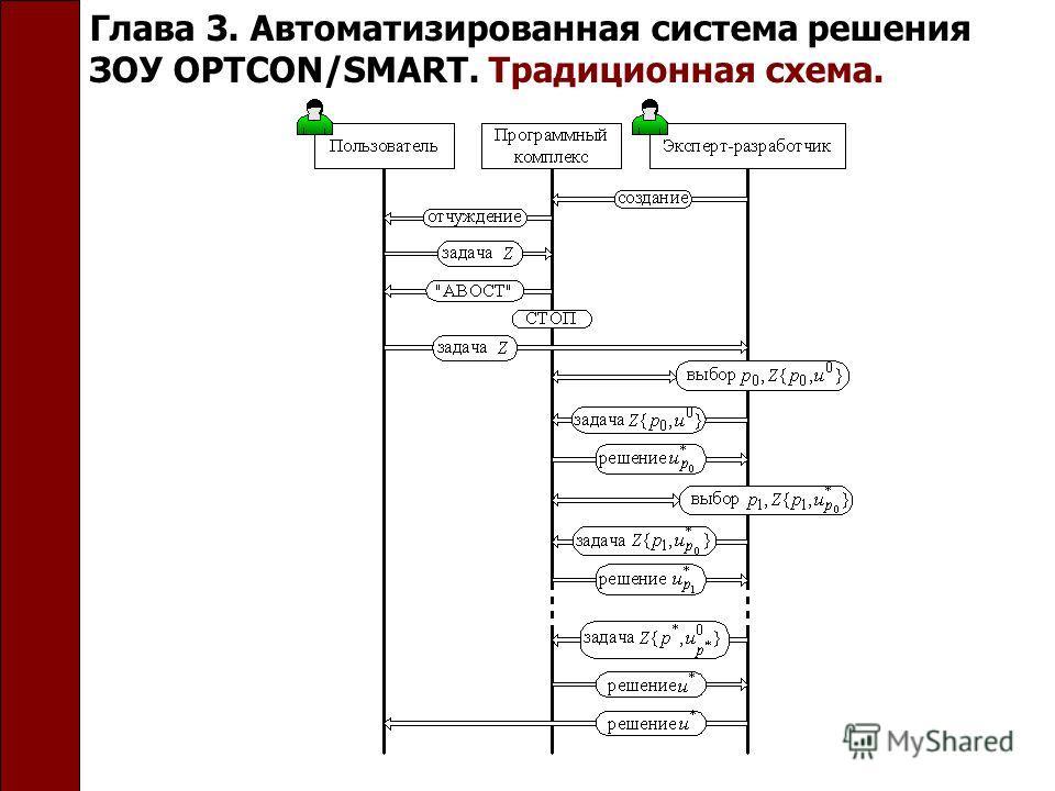 Глава 3. Автоматизированная система решения ЗОУ OPTCON/SMART. Традиционная схема.