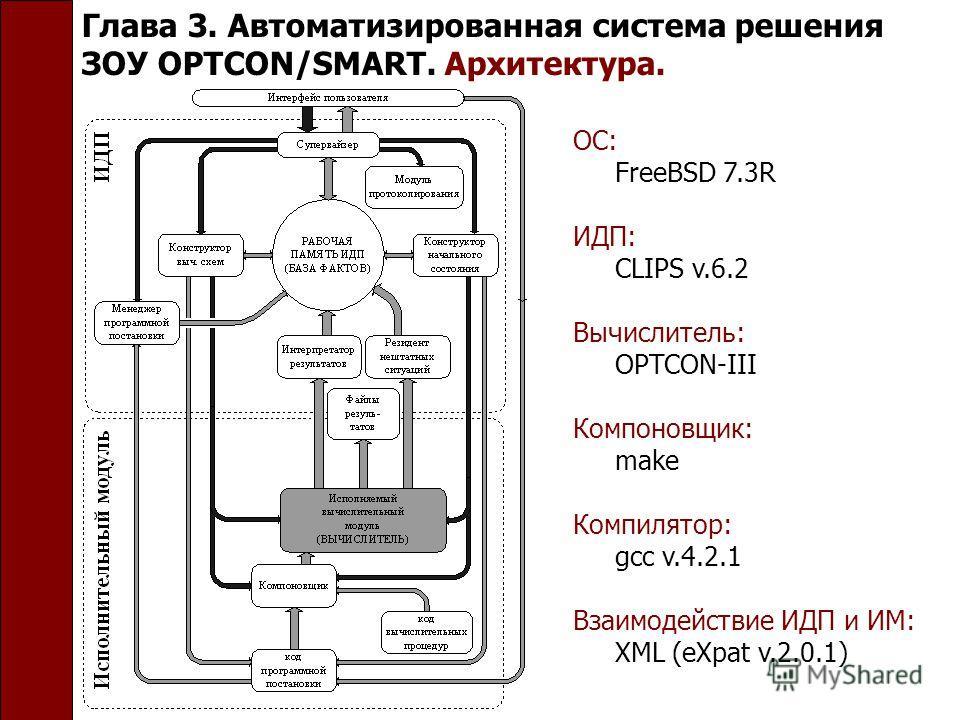 Глава 3. Автоматизированная система решения ЗОУ OPTCON/SMART. Архитектура. ОС: FreeBSD 7.3R ИДП: CLIPS v.6.2 Вычислитель: OPTCON-III Компоновщик: make Компилятор: gcc v.4.2.1 Взаимодействие ИДП и ИМ: XML (eXpat v.2.0.1)