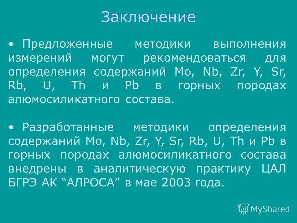 Заключение Предложенные методики выполнения измерений могут рекомендоваться для определения содержаний Mo, Nb, Zr, Y, Sr, Rb, U, Th и Pb в горных породах алюмосиликатного состава. Разработанные методики определения содержаний Mo, Nb, Zr, Y, Sr, Rb, U