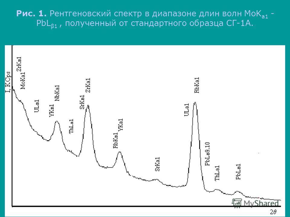 Рис. 1. Рентгеновский спектр в диапазоне длин волн MoK a1 - PbL β1, полученный от стандартного образца СГ-1А.